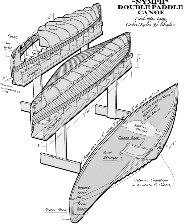 Strip planked construction process for a wood strip canoe